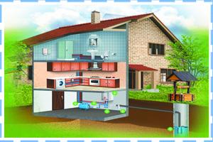 Водоснабжение загородного дома своими руками